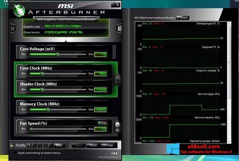 Screenshot MSI Afterburner untuk Windows 8